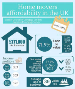 mortgage-affordability